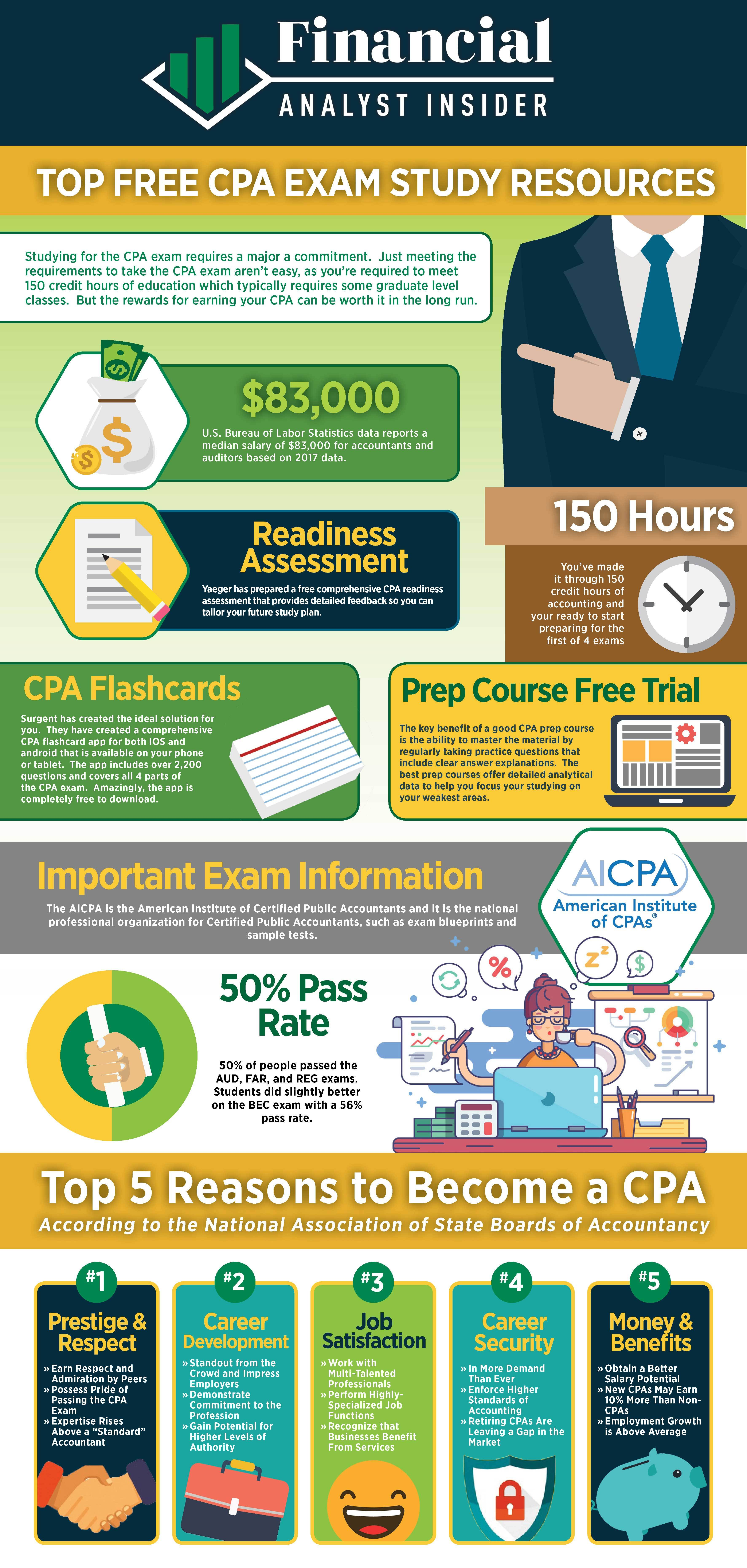 Free CPA Study Material Resources #cpa #cpaexam #accounting #career